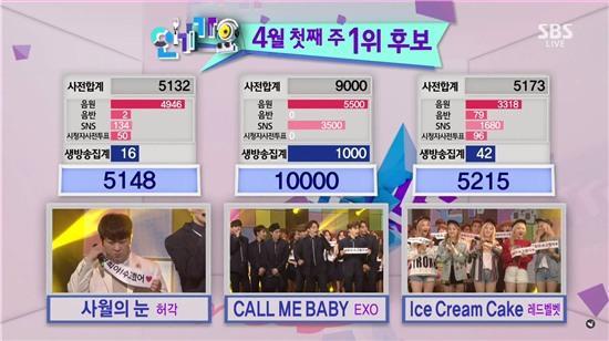 Inkigayo EXO Win