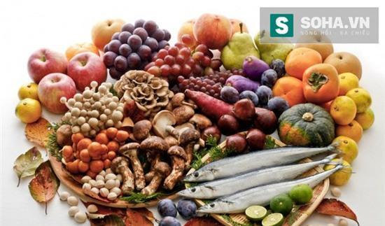 Minh họa chế độ ăn Địa Trung Hải.