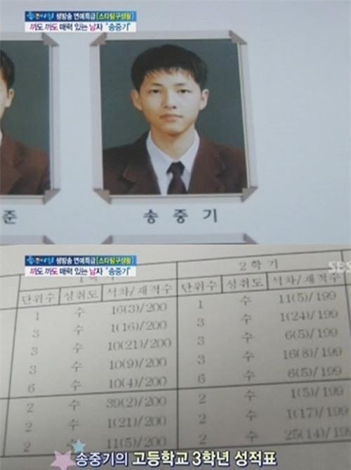 Bảng thành tích toàn điểm A của Song Joong Ki