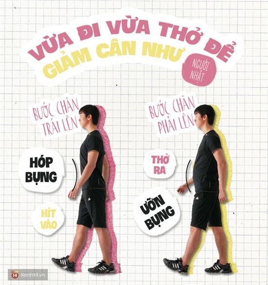 Chỉ cần đi bộ và hít thở cũng giảm được 10kg như bác sĩ người Nhật - Ảnh 2.