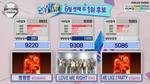 EXO dễ dàng giành chiến thắng khi Big Bang vắng mặt