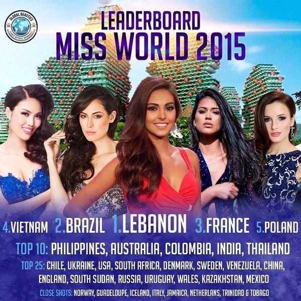 Vẻ đẹp xuất chúng của ứng cử viên sáng giá nhất Hoa hậu Thế giới 2015  - Ảnh 6