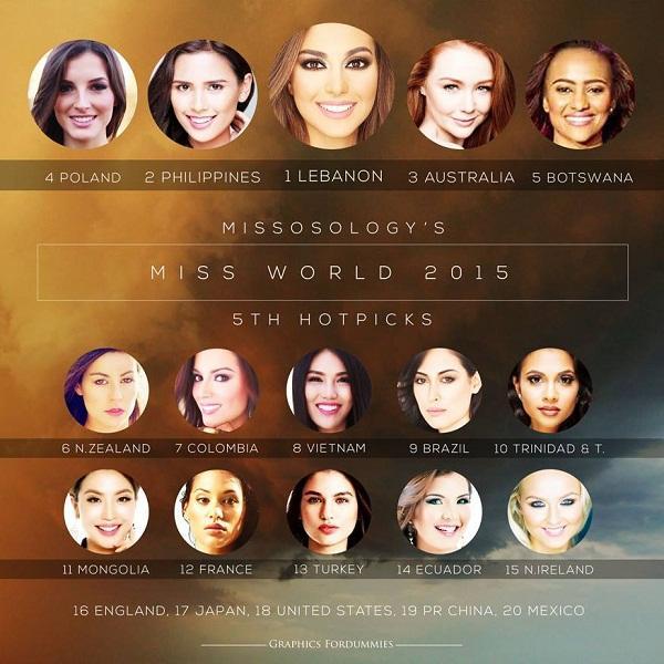 Vẻ đẹp xuất chúng của ứng cử viên sáng giá nhất Hoa hậu Thế giới 2015  - Ảnh 7