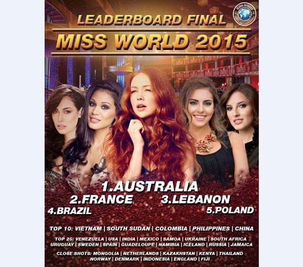 lan khue duoc du doan lot top 10 truoc chung ket miss world 2015 1