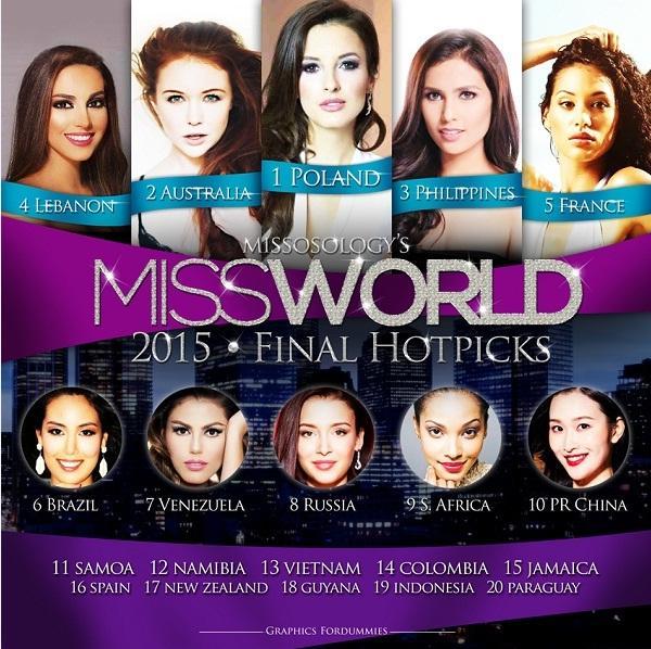 lan khue duoc du doan lot top 10 truoc chung ket miss world 2015 2