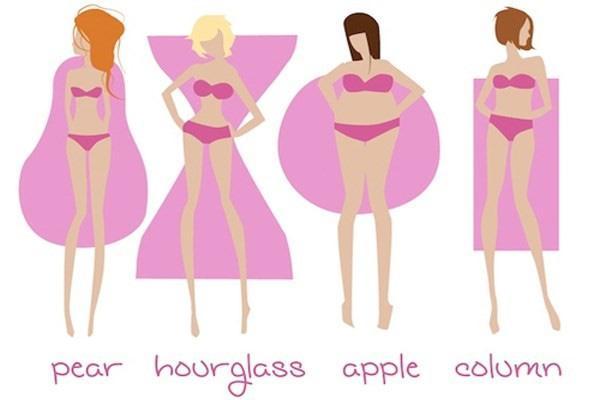 thân hình quả táo