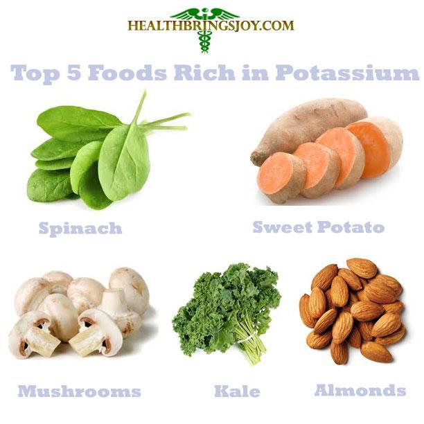 Thực phẩm giàu kali gồm khoai lang, nấm, hạnh nhân, chuối, rau chân vịt,...