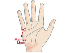 Đường hôn nhân ngắn hay dài, cong hay thẳng có ảnh hưởng gì đến hạnh phúc sau này của bạn không?