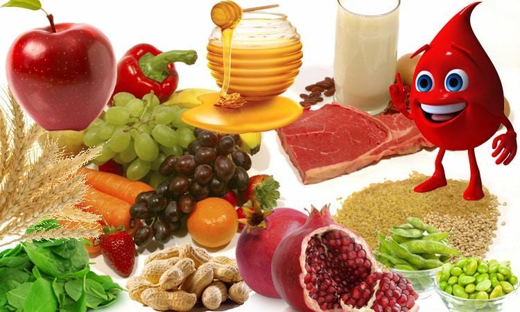 Những loại thực phẩm ngăn ngừa thiếu máu