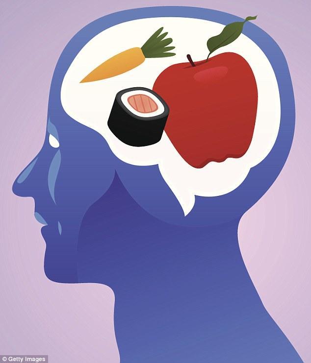 7 chế độ ăn kiêng được nhiều người yêu thích nhất ở nước Mỹ - Ảnh 3.