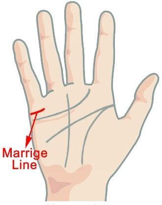 Đưa tay lên xem kỹ đường hôn nhân, nếu thấy nhiều hơn 1 đường thì có nghĩa là… - Ảnh 1.