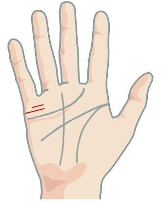 Đưa tay lên xem kỹ đường hôn nhân, nếu thấy nhiều hơn 1 đường thì có nghĩa là… - Ảnh 3.