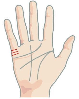 Đưa tay lên xem kỹ đường hôn nhân, nếu thấy nhiều hơn 1 đường thì có nghĩa là… - Ảnh 5.