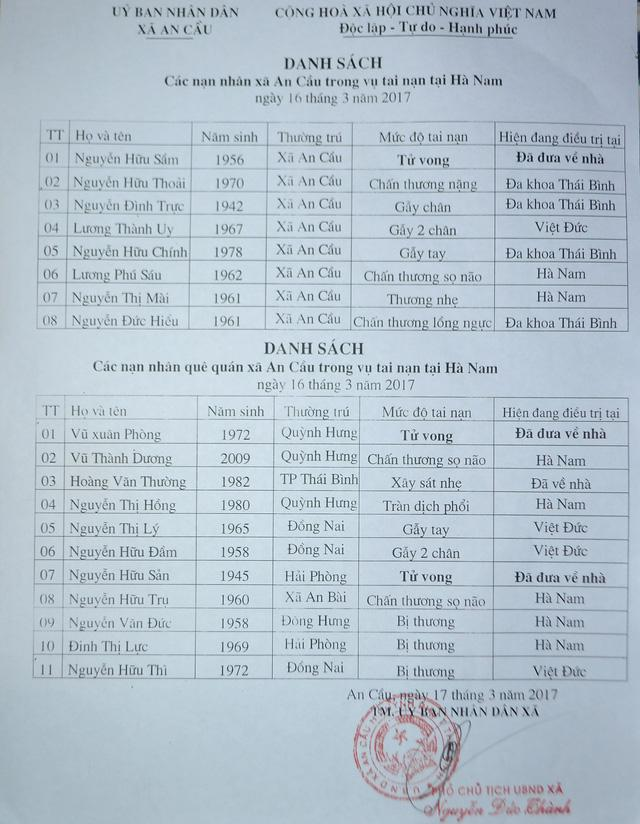 vu xe don dau gap tai nan kinh hoang: linh cam bat an cua con re nan nhan - 2