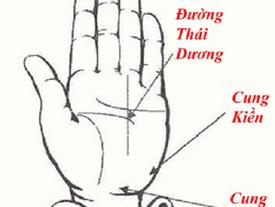 Tự xem số phận qua bàn tay: Bi tráng đường Thái dương