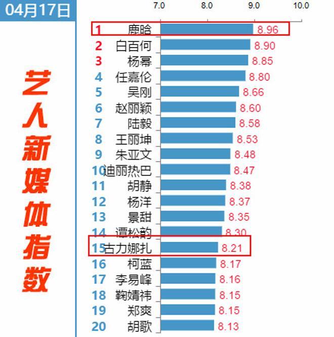 Trạch thiên ký của Lộc Hàm (Luhan) bị chê tơi bời vẫn ghi nhận rating ấn tượng-7