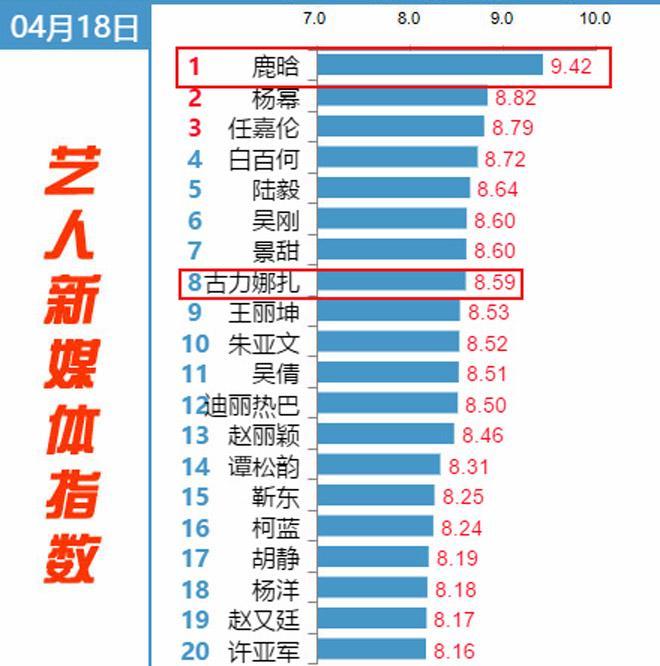 Trạch thiên ký của Lộc Hàm (Luhan) bị chê tơi bời vẫn ghi nhận rating ấn tượng-8