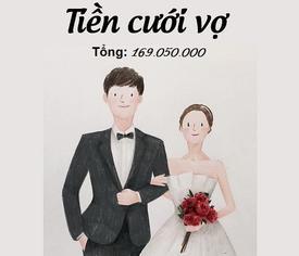 Dân mạng tranh cãi với chi phí cưới vợ gần 200 triệu đồng