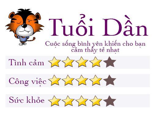 tu vi tuan 15/5: tuoi ty thang hoa trong tinh yeu, tuoi suu don mot tuan day bien dong - 3