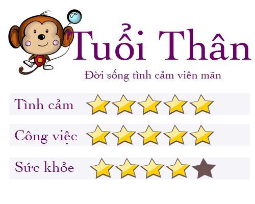 tu vi tuan 15/5: tuoi ty thang hoa trong tinh yeu, tuoi suu don mot tuan day bien dong - 9