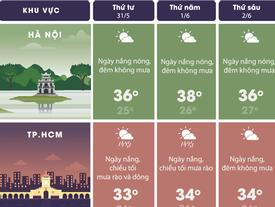 Cảnh báo đợt nắng nóng diện rộng trên 40 độ C