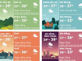 Thời tiết cuối tuần: Nam Bộ mưa dông, Bắc Bộ nóng nhất từ đầu hè