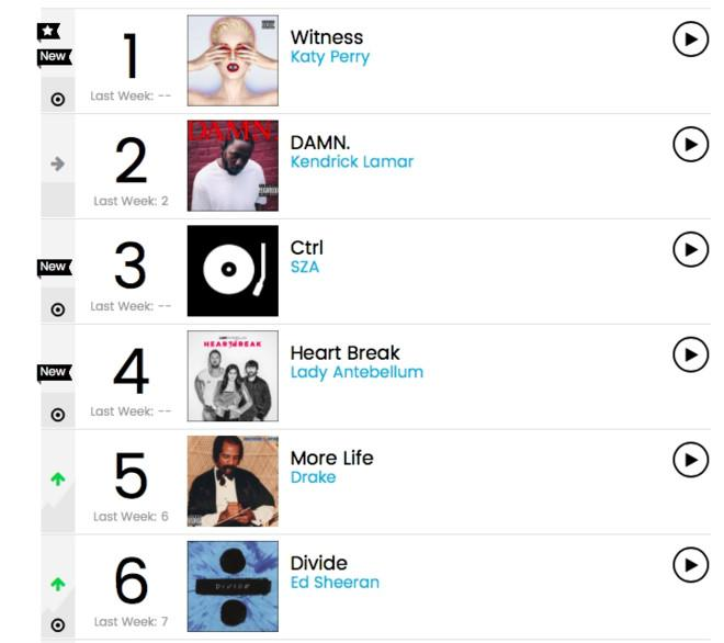 Taylor Swift thu về 8 tỷ sau hai tuần tái phát hành nhạc -2