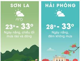 Sài Gòn mưa to và dông kèm gió mạnh, lốc xoáy cả ngày