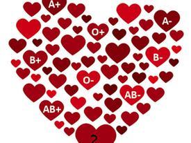Cùng xem, nhóm máu hai người tiết lộ gì về chuyện tình yêu?