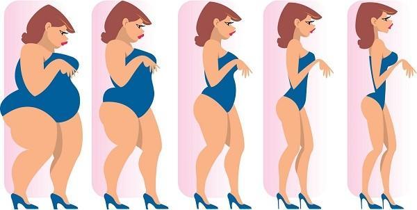 3 cách đơn giản để giảm cân mà cần ăn kiêng hay vận động