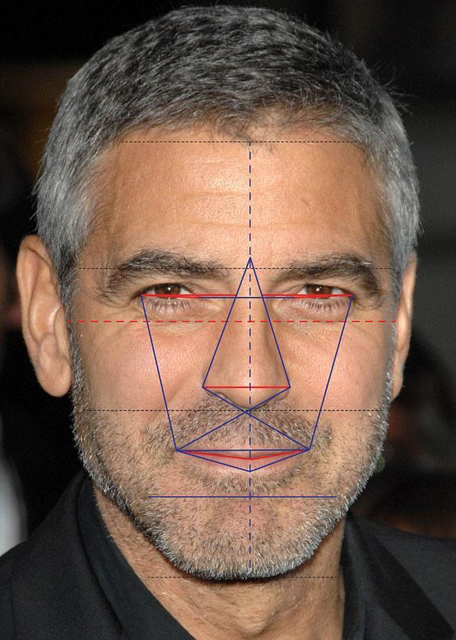 Nam diễn viên có khuôn mặt hoàn hảo nhất thế giới là ai?-2