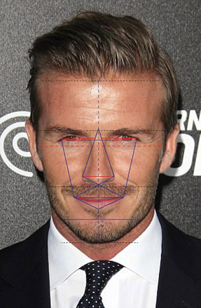 Nam diễn viên có khuôn mặt hoàn hảo nhất thế giới là ai?-5