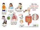 10 dấu hiệu 'tố cáo' đường ruột của bạn đang gặp trục trắc