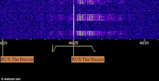 Đài phát thanh 'ma' ở Nga phát âm thanh bí ẩn gần 50 năm qua-1