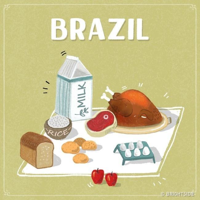 Thử xem, với 20 USD, bạn sẽ mua được những món gì ở mỗi nước trên thế giới?-12