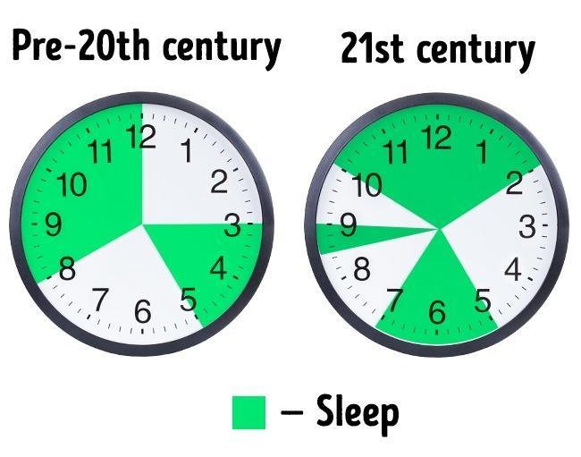 Các vĩ nhân thế giới ngủ rất ít nhưng không hề mệt mỏi, đâu là bí quyết?-4