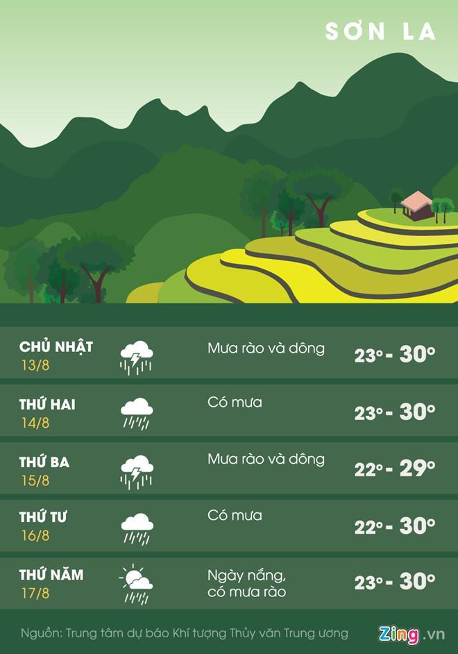 Bắc Bộ mưa lớn diện rộng sau nắng nóng, lũ quét vùng núi-2