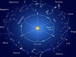 Lời nhắc nhở từ các vì sao dành cho 12 cung Hoàng đạo trong tuần làm việc mới