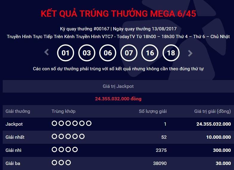 Kết quả Vietlott ngày 13.8: Giải Jackpot 24 tỷ đồng đã tìm thấy chủ nhân-1