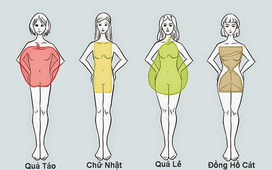 Đùi to, mông bự lại tốt cho sức khỏe-2