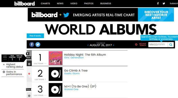 Album kỉ niệm 10 năm của SNSD leo lên No.1 Billboard-1