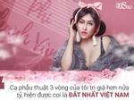 Tổng hợp phát ngôn ngày càng shock của Phi Thanh Vân sau ca 'đập người xây lại' hơn nửa tỷ