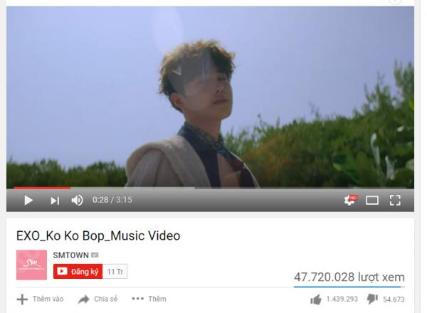 Đóng băng Youtube chỉ sau 5 phút phát hành, Ko Ko Bop của EXO vẫn chịu thua Sơn Tùng ở mặt trận này-2