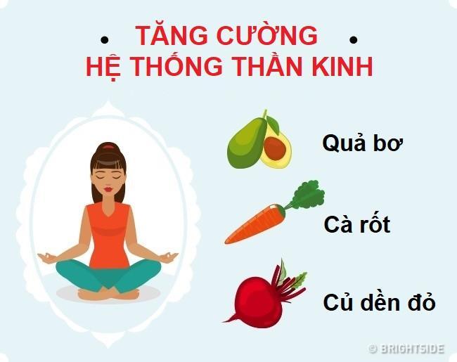 Điểm danh những thực phẩm tốt cho sức khỏe phụ nữ-6