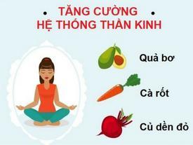Điểm danh những thực phẩm tốt cho sức khỏe phụ nữ