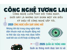 Những công nghệ của tương lai