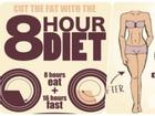 Chế độ ăn '8 tiếng xả láng' vẫn giảm cân hiệu quả bạn gái nào cũng nên thử