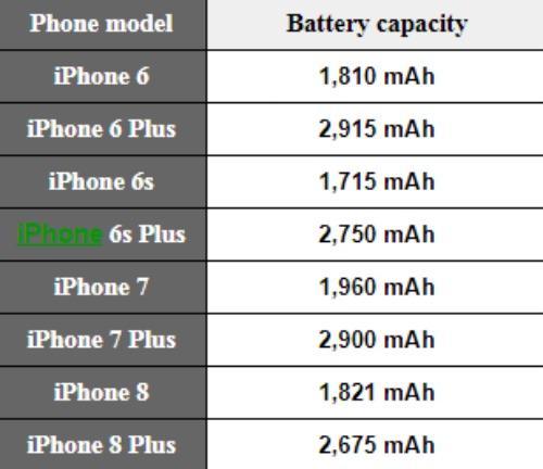 Sang chảnh là thế, iPhone X vẫn dày hơn iPhone 5-3