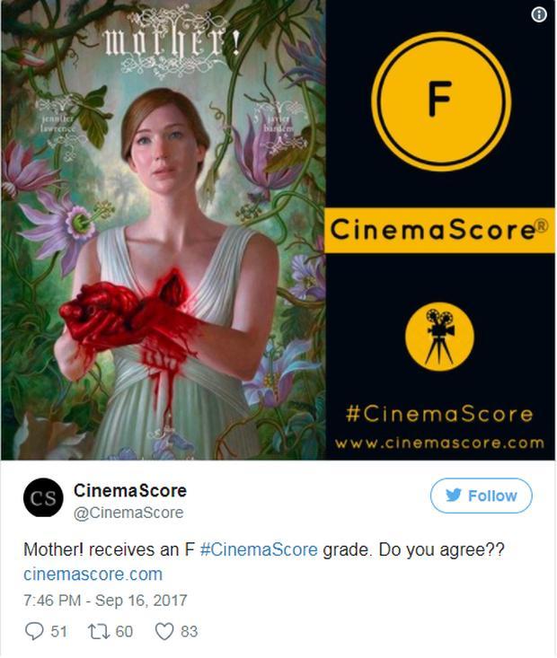 Mother! - Bộ phim kinh dị bị khán giả ghét nhất năm 2017?-1