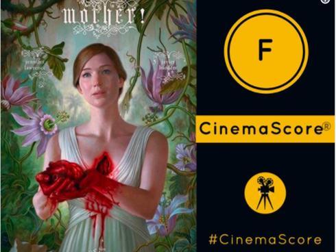 Mother! – Bộ phim kinh dị bị khán giả ghét nhất năm 2017?